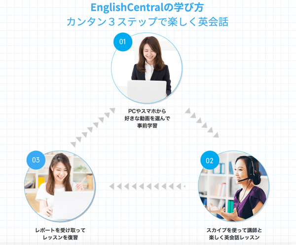 english central eikaiwa02