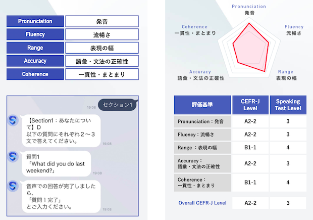 スパルタバディの無料体験カウンセリング【カウンセラー編】