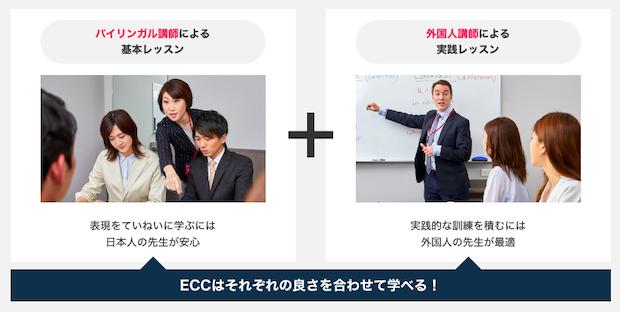 ECCの講師陣